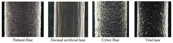 Reduction of human hair usage by artificial hair